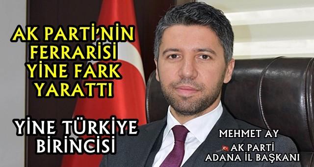 Adana en fazla üye yapan il olarak Türkiye birincisi oldu