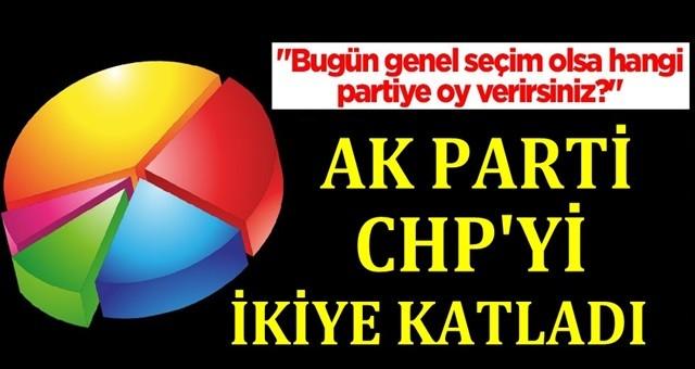 AK Parti CHP'yi ikiye katladı